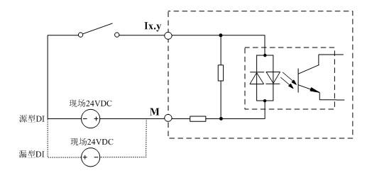 ·端子定义与接线 LM3105模块用AC220V供电,上排端子为输出通道(DO),下排端子为输入通道(DI)。图1是一种典型的现场接线示例,为CPU模块供电的外接输入电源AC220V和保护地接到上排端子的右侧(橙色端子),模块对外提供的输出电源24VDC从下排端子的右侧接出。  图1 LM3105模块端子定义与接线图 说明: 1、模块的端子标记规则统一为从上往下、从左往右递增; 2、图1中输入通道(DI)的1M端子为外接DI的公共端;用户可以选择将1M端接到24VDC传感器电源 的正端或者是