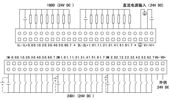 lm3108 24通道数字量输入/16通道数字量输出cpu模块